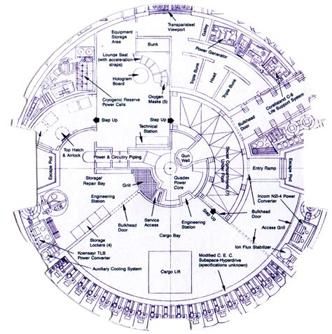 interior layout of millennium falcon spaceship interior layout google search flow charts