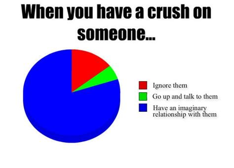 Crush Memes - the gallery for gt crush on you meme