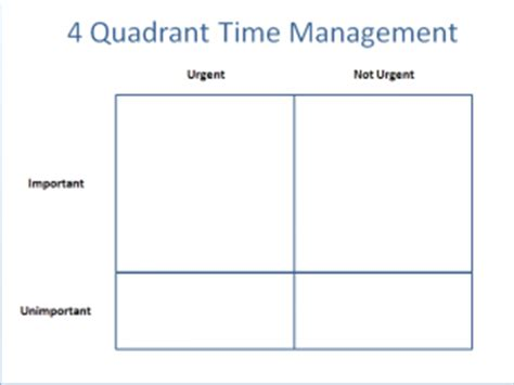 time management quadrant template 8 best images of four quadrant chart 4 quadrant time