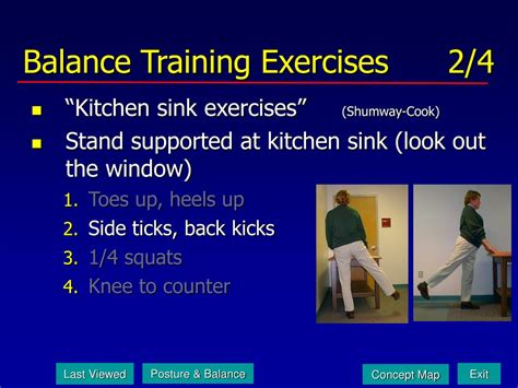 Kitchen Sinking Exercise Definition Ppt Postural And Balance Powerpoint Presentation