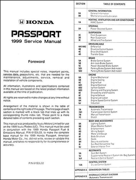 download car manuals 1996 honda passport user handbook service manual pdf 1999 honda passport transmission service repair manuals 1994 isuzu amigo