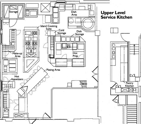 Restaurant Kitchen Design Layout Restaurant Kitchen Blueprint Afreakatheart