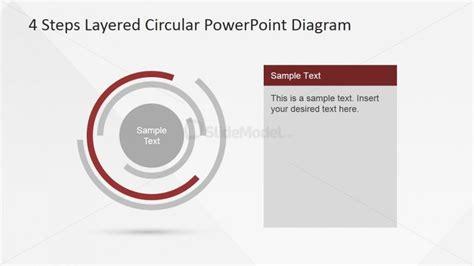 7 step 4 layers circular diagram for powerpoint slidemodel multi layered donut diagram for powerpoint slidemodel
