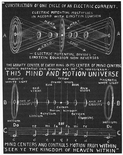 svp universal cosmology part    origin  polar