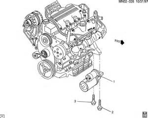 2000 pontiac sunfire fuse diagram 2000 free engine image for user manual
