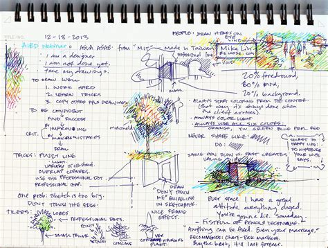pattern drafting notes design drawing tips sketch notes from the aibd mike lin