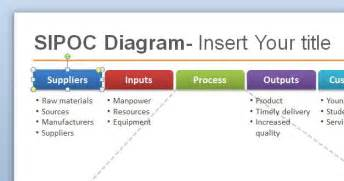 sipoc powerpoint template free sipoc powerpoint template for six sigma