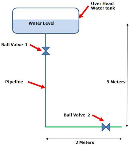 Water Piping System 14 Best Photos Of Piping System Design Chilled Water