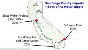 san diego forced to recycle sewage into water due