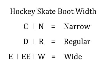 shoe size width chart letters eponashoe sizing chart letters in shoe sizes docoments ojazlink