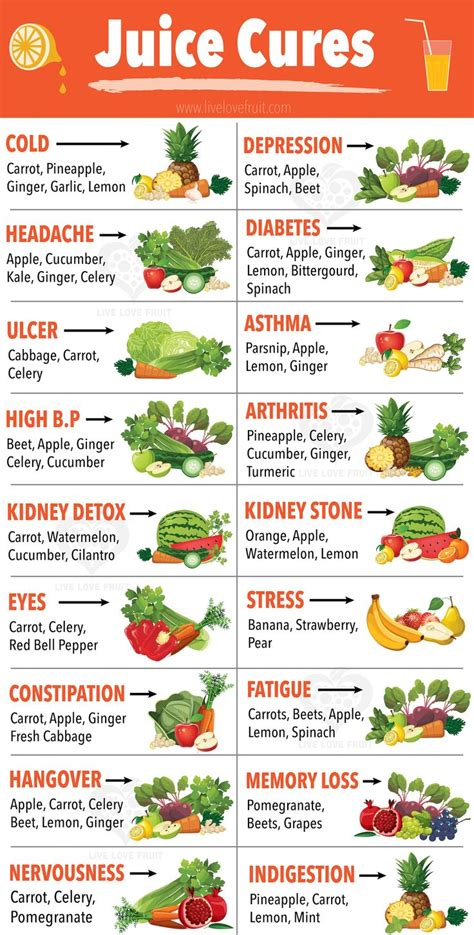 printable juicing recipes 40958 best juicing veggies fruit images on pinterest