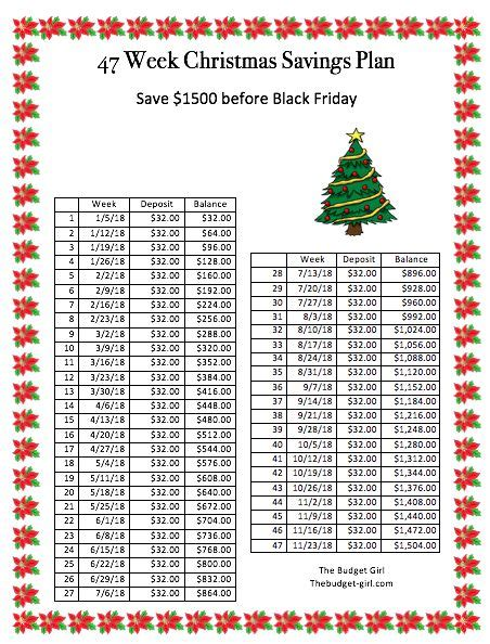 printable christmas savings plan 11 best quot april quot financial literacy month images on