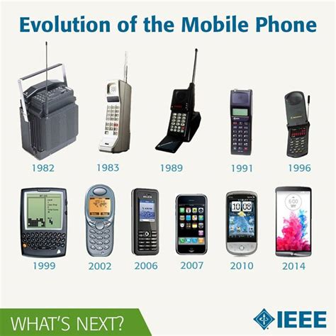 invention of the integrated circuit ieee invention of the integrated circuit ieee 28 images fabrication laboratory ppt a low cost