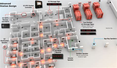 interior systems layout fire station floor plans phoenix g2 station alerting