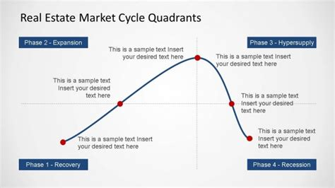 housing market cycle real estate market cycle powerpoint templates slidemodel