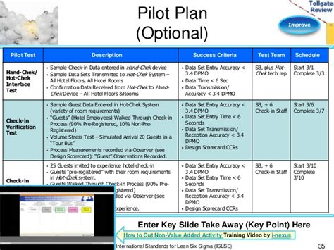 pilot project template improve phase lean six sigma tollgate template
