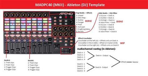 ableton forum view topic apc40 mkii template madpc40