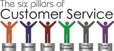 Customer Service Guide Your Customer Service Initiatives With