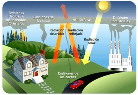 hay imagenes artisticas que producen desagrado inundaciones qu 233 son por qu 233 se producen soluciones