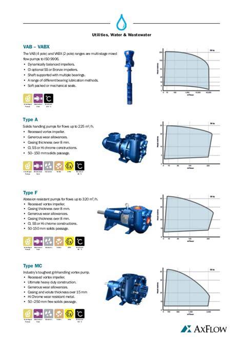 Seal Waterpump Cs1 Cb 150 centrifugal catalogue