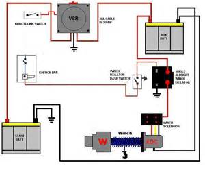 dual solenoid for winch wiring diagram dual wiring diagram