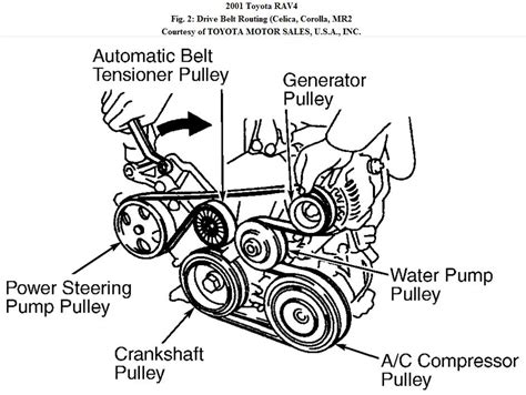 2001 Toyota Tundra Exhaust System Diagram