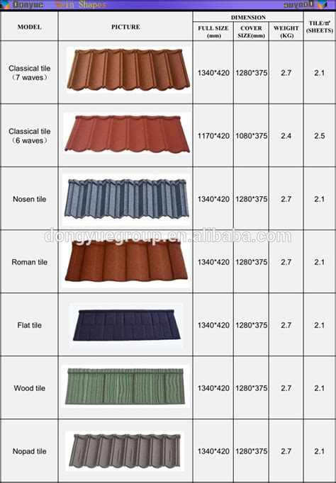 home interior design types roof tile types interior design ideas fresh roof
