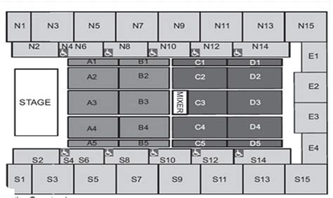 wembley arena floor plan mission impossible internationalmission impossible