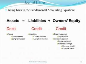 Debit Credit Accounting Formula Generally Accepted Accounting Principles Gaap Ppt