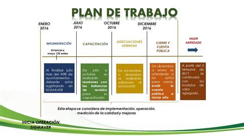 modelo plan de trabajo scribd newhairstylesformen2014 com modelo de plan anual de trabajo 2016 plan de trabajo anual