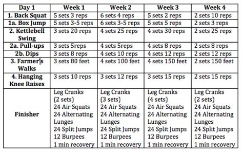 8 week spartan beast program stack