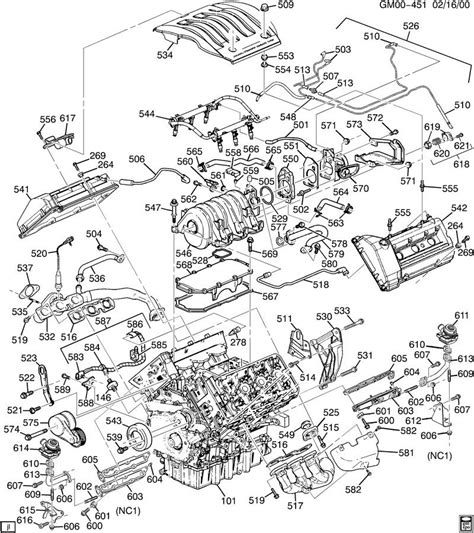car engine manuals 2002 oldsmobile silhouette security system oldsmobile parts diagram oldsmobile free engine image for user manual download