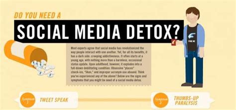 Inspiration Social Media Detox by Diagnostic Infographics Social Media Detox