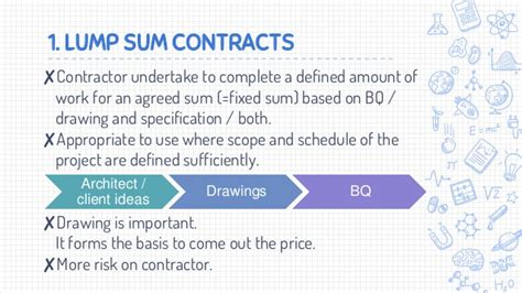 design and build lump sum contract lecture 4 selection of contract forms