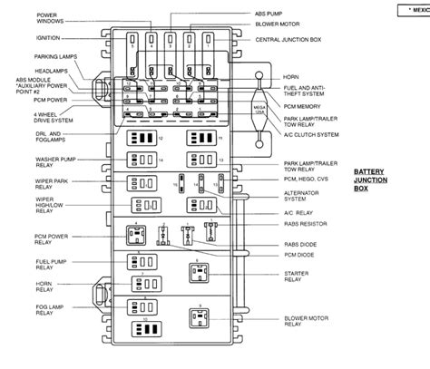 ranger boats wiring diagram wiring automotive wiring