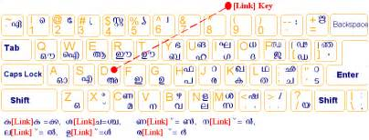Free Layout Maker ism keyboard layout malayalam free computer service