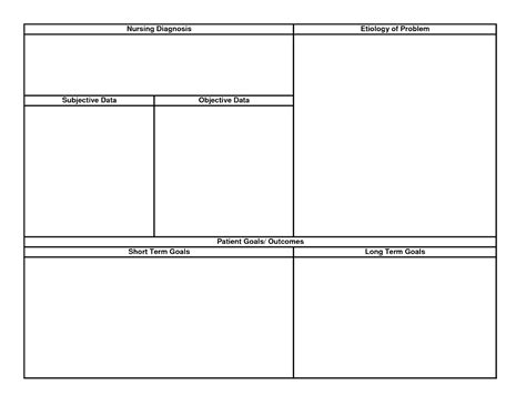 nursing care plan template free blank nursing care plan nursing care plan exles