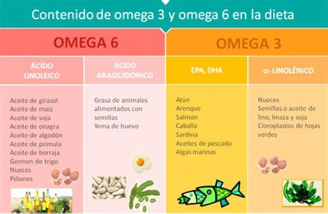 omega 3 alimentos 191 qu 233 son los 225 cidos grasos clasificaci 243 n y beneficios