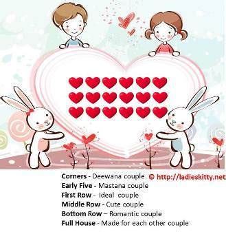 new themes for couple kitty couple tambola game ladies kitty