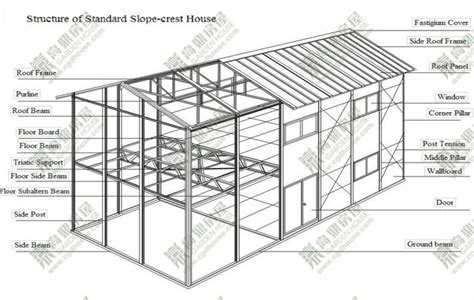 House Structure Gazebo Blueprints How To Make A Summerhouse Dwelling