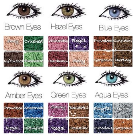 what colors compliment brown the best pigments to compliment your eye color with names