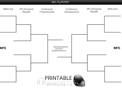 nfl playoff bracket template images