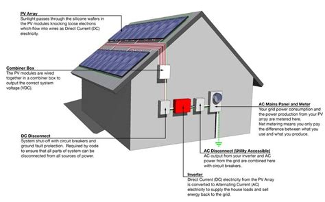 sundance solar montana solar wind electrical systems
