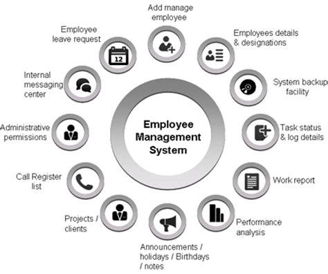 design employee management system employee management system employee management software
