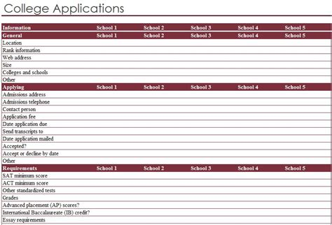 college application checklist template college application checklist essay