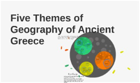 5 Themes Of Geography On Greece | autumn knight on prezi