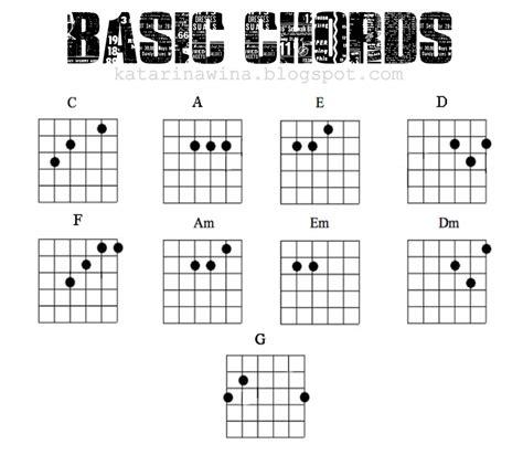 belajar kunci gitar c7 kunci chord gitar lengkap tutorial gitar lengkap gambar
