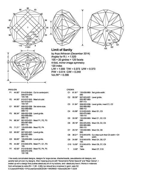 faceting diagrams easy faceting diagrams wiring diagram schemes
