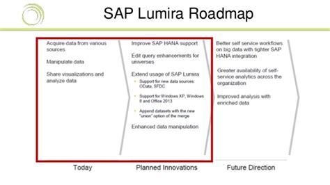 sap lumira tutorial ppt forum sur l innovation bi 2013 nouvelles tendances en
