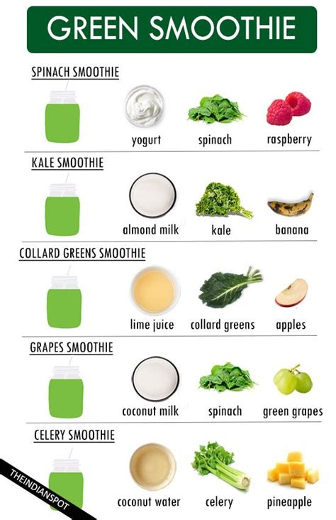 Vegetable Smoothie Detox Diet by 632 Best Detox Weight Loss Images On Clean